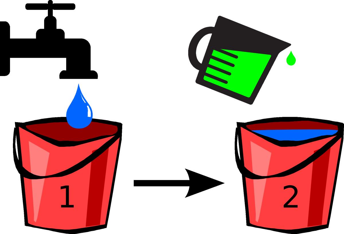 La dilution des produits d 39 entretien la dilution d 39 un for Magimix fr enregistrer un produit